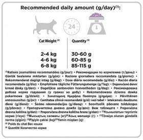 Purina® Pro Plan® Delicate Adult /храна за израснали котки с чувствително храносмилане и капризен апетит с пуешко месо и ориз/-400гр