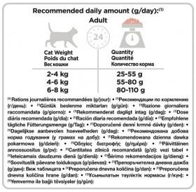 Purina® Pro Plan® Sterilised Adult Salmon /храна за израснали кастрирани котки със сьомга и ориз/-400гр