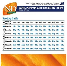 N&D Dog Pumpkin Medium&Maxi Puppy Lamb&Blueberry /пълноценна храна за подрастващи кученца и бременни или кърмещи кучета средни и едри породи с агнешко тиква и боровинки/-12кг