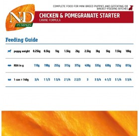 N&D Pumpkin Starter Wet Dog Food Chicken&Pomegranate (Small & Mini Breeds) /пълноценна храна за подрастващи кученца с пиле тиква и нар/-140гр